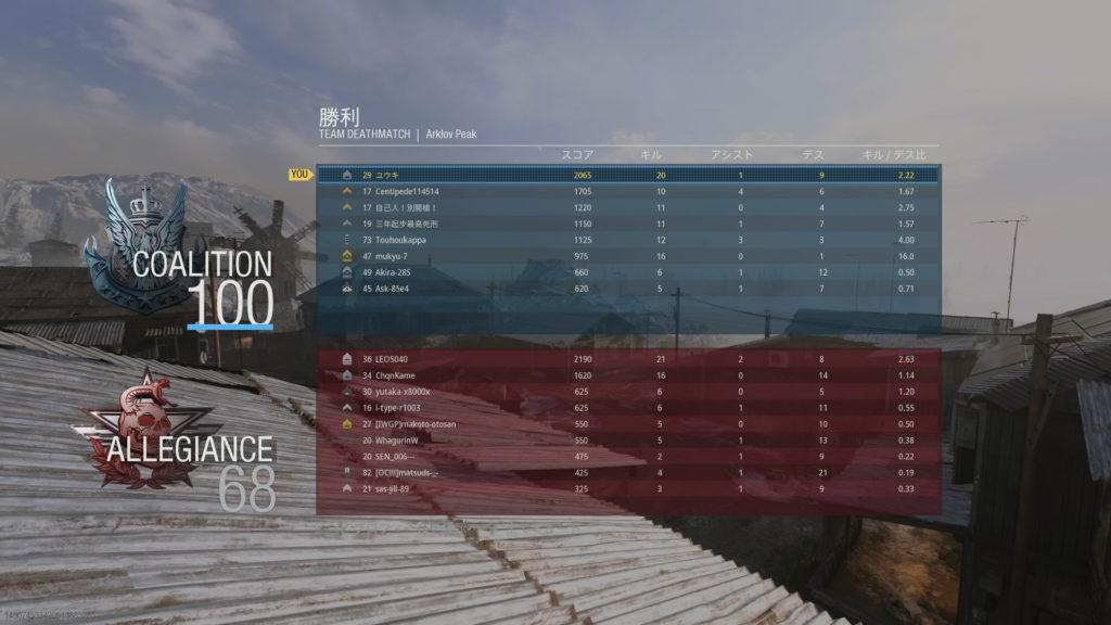 P90の戦績